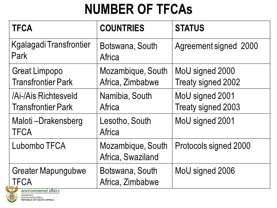 NUMBER OF TFCAs TFCACOUNTRIESSTATUS Kgalagadi Transfrontier Park Botswana, South Africa Agreement signed 2000 Great Limpopo Transfrontier Park Mozambi