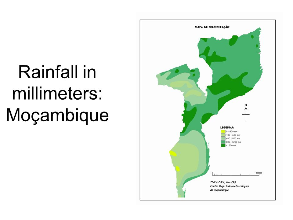 Rainfall in millimeters: Moçambique