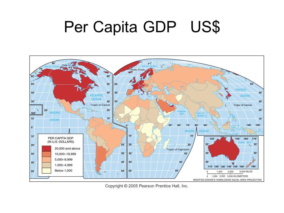 Per Capita GDP US$