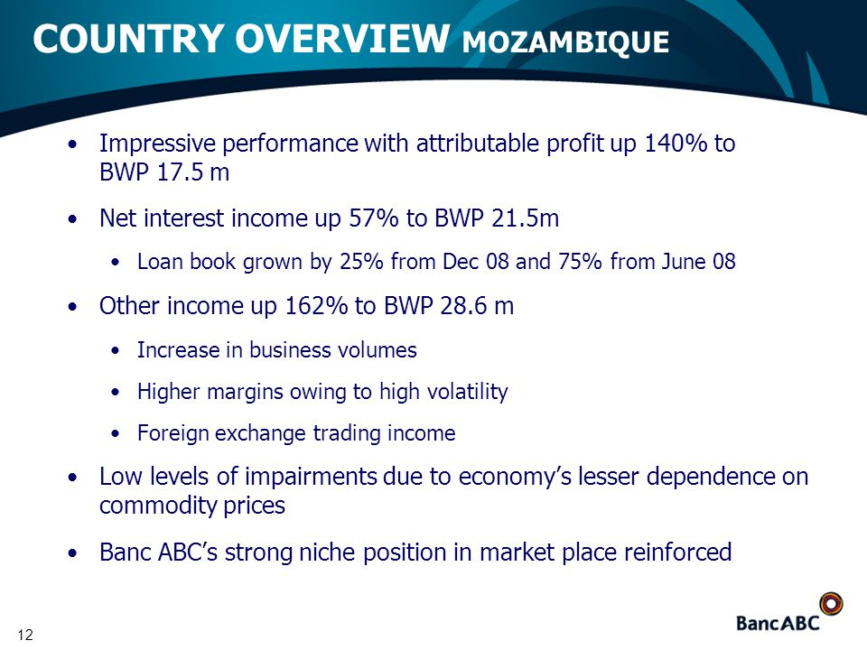 12 COUNTRY OVERVIEW MOZAMBIQUE Impressive performance with attributable profit up 140% to BWP 17.5 m Net interest income up 57% to BWP 21.5m Loan book grown by 25% from Dec 08 and 75% from June 08 Other income up 162% to BWP 28.6 m Increase in business volumes Higher margins owing to high volatility Foreign exchange trading income Low levels of impairments due to economy's lesser dependence on commodity prices Banc ABC's strong niche position in market place reinforced