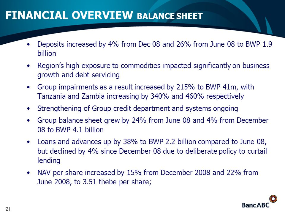21 FINANCIAL OVERVIEW BALANCE SHEET Deposits increased by 4% from Dec 08 and 26% from June 08 to BWP 1.9 billion Region's high exposure to commodities impacted significantly on business growth and debt servicing Group impairments as a result increased by 215% to BWP 41m, with Tanzania and Zambia increasing by 340% and 460% respectively Strengthening of Group credit department and systems ongoing Group balance sheet grew by 24% from June 08 and 4% from December 08 to BWP 4.1 billion Loans and advances up by 38% to BWP 2.2 billion compared to June 08, but declined by 4% since December 08 due to deliberate policy to curtail lending NAV per share increased by 15% from December 2008 and 22% from June 2008, to 3.51 thebe per share;