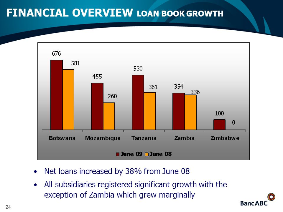 24 FINANCIAL OVERVIEW LOAN BOOK GROWTH Net loans increased by 38% from June 08 All subsidiaries registered significant growth with the exception of Zambia which grew marginally