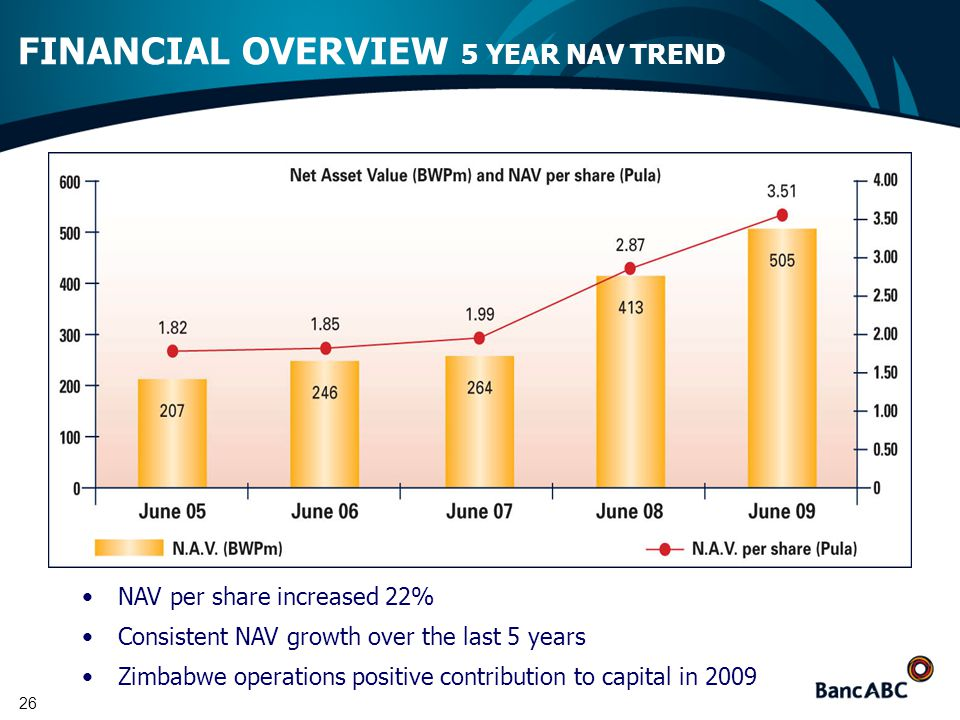 26 FINANCIAL OVERVIEW 5 YEAR NAV TREND NAV per share increased 22% Consistent NAV growth over the last 5 years Zimbabwe operations positive contribution to capital in 2009