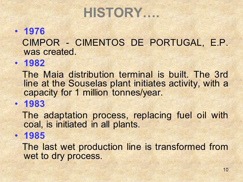10 HISTORY…. 1976 CIMPOR - CIMENTOS DE PORTUGAL, E.P.