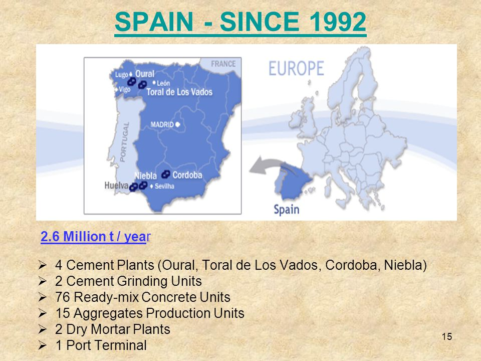 15 SPAIN - SINCE 1992 2.6 Million t / year  4 Cement Plants (Oural, Toral de Los Vados, Cordoba, Niebla)  2 Cement Grinding Units  76 Ready-mix Concrete Units  15 Aggregates Production Units  2 Dry Mortar Plants  1 Port Terminal
