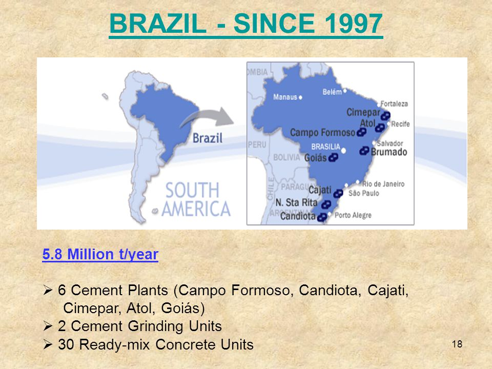 18 BRAZIL - SINCE 1997 5.8 Million t/year  6 Cement Plants (Campo Formoso, Candiota, Cajati, Cimepar, Atol, Goiás)  2 Cement Grinding Units  30 Ready-mix Concrete Units