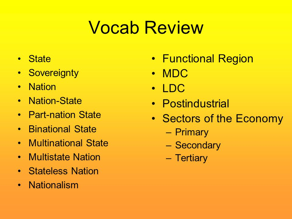 Vocab Review State Sovereignty Nation Nation-State Part-nation State Binational State Multinational State Multistate Nation Stateless Nation Nationali