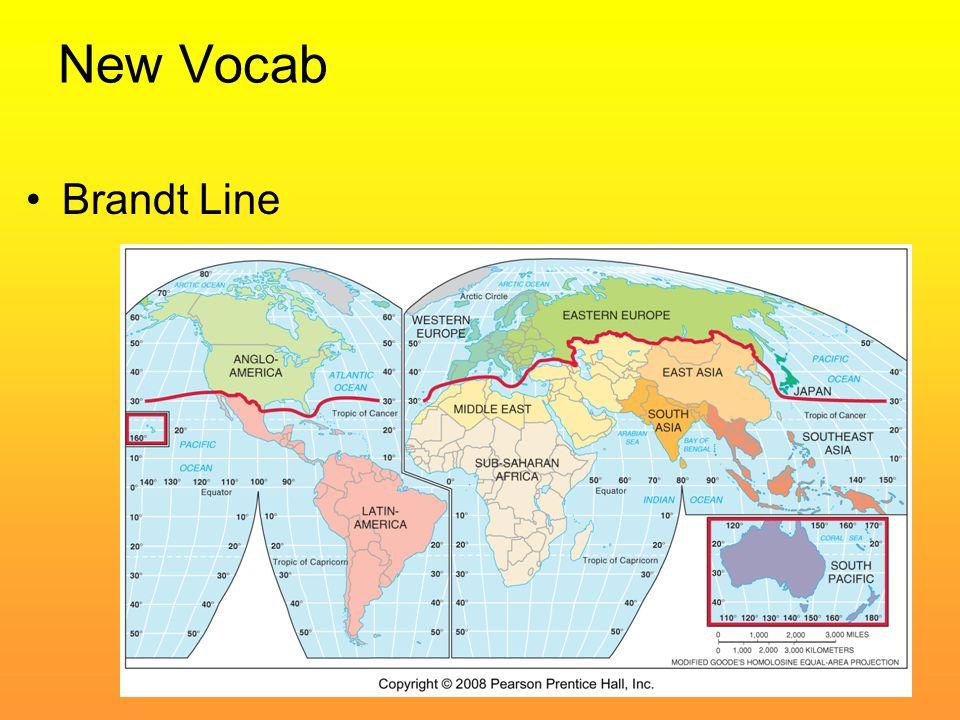 New Vocab Brandt Line