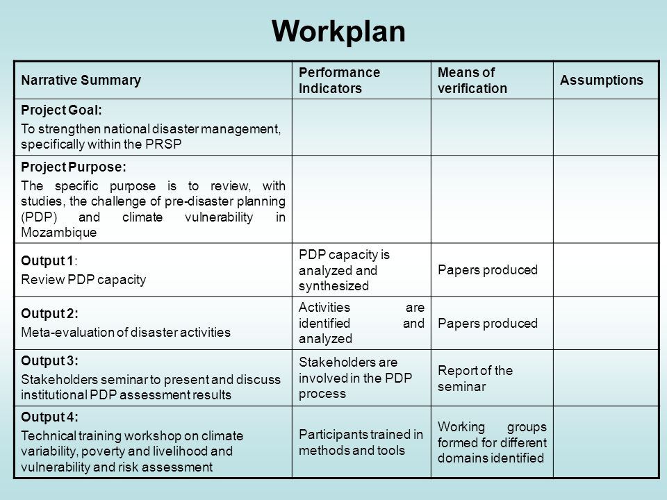 Workplan Narrative Summary Performance Indicators Means of verification Assumptions Project Goal: To strengthen national disaster management, specifically within the PRSP Project Purpose: The specific purpose is to review, with studies, the challenge of pre-disaster planning (PDP) and climate vulnerability in Mozambique Output 1: Review PDP capacity PDP capacity is analyzed and synthesized Papers produced Output 2: Meta-evaluation of disaster activities Activities are identified and analyzed Papers produced Output 3: Stakeholders seminar to present and discuss institutional PDP assessment results Stakeholders are involved in the PDP process Report of the seminar Output 4: Technical training workshop on climate variability, poverty and livelihood and vulnerability and risk assessment Participants trained in methods and tools Working groups formed for different domains identified