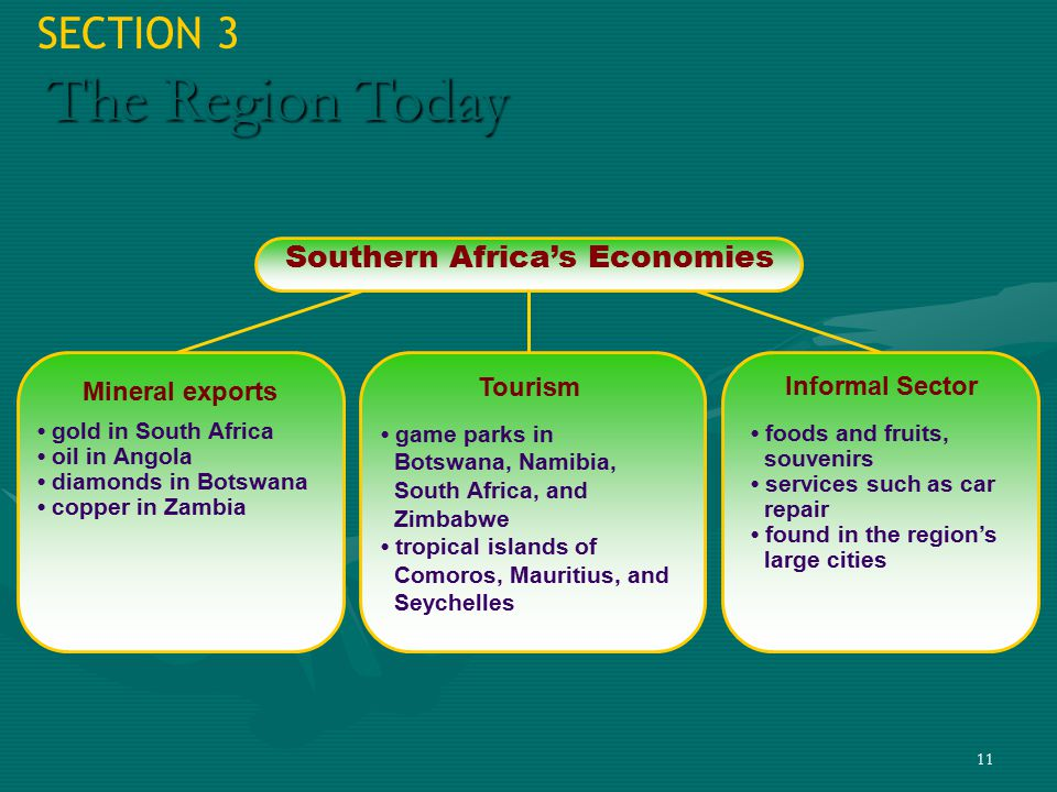 11 SECTION 3 The Region Today Southern Africa's Economies Mineral exports gold in South Africa oil in Angola diamonds in Botswana copper in Zambia Tou