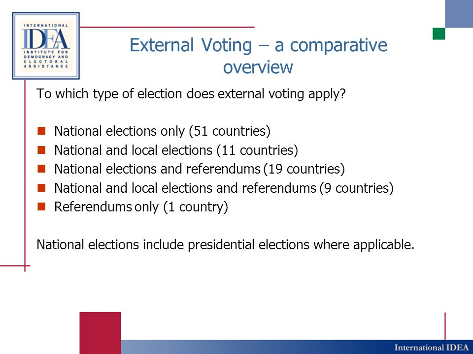 External Voting – a comparative overview To which type of election does external voting apply.