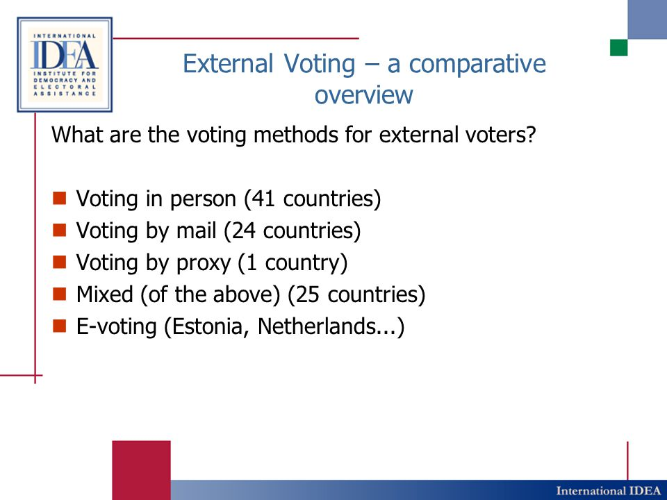External Voting – a comparative overview What are the voting methods for external voters? Voting in person (41 countries) Voting by mail (24 countries