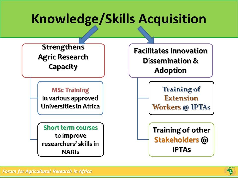 Forum for Agricultural Research in Africa Knowledge/Skills Acquisition Strengthens Agric Research Capacity MSc Training in various approved Universiti