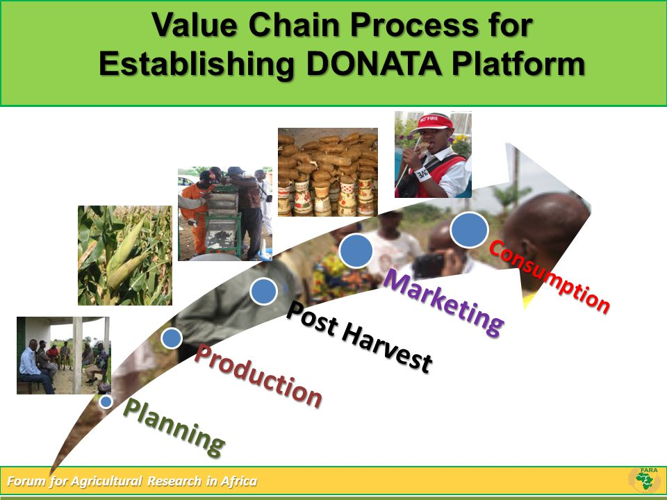 Forum for Agricultural Research in Africa Planning Production Post Harvest Marketing Consumption Value Chain Process for Establishing DONATA Platform