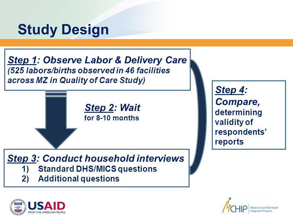 Study Design Step 1: Observe Labor & Delivery Care (525 labors/births observed in 46 facilities across MZ in Quality of Care Study) Step 2: Wait for 8-10 months Step 3: Conduct household interviews 1)Standard DHS/MICS questions 2) Additional questions Step 4: Compare, determining validity of respondents' reports