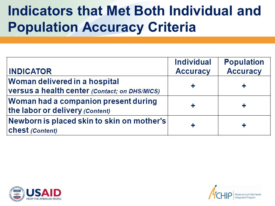 INDICATOR Individual Accuracy Population Accuracy Woman delivered in a hospital versus a health center (Contact; on DHS/MICS) ++ Woman had a companion