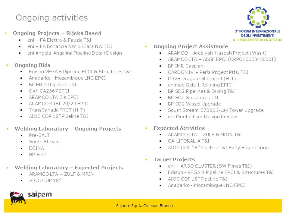 Saipem S.p.A. Croatian Branch Ongoing activities  Ongoing Projects – Rijeka Based  eni – FA Elettra & Fauzia T&I  eni – FA Bonaccia NW & Clara NW T