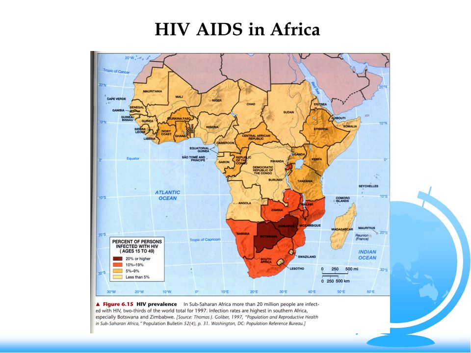 HIV AIDS in Africa