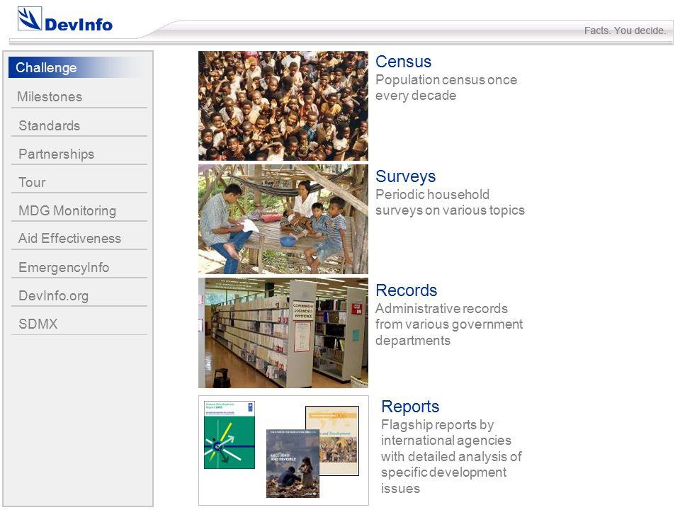 Challenge Milestones Standards Partnerships Tour MDG Monitoring Aid Effectiveness EmergencyInfo DevInfo.org SDMX