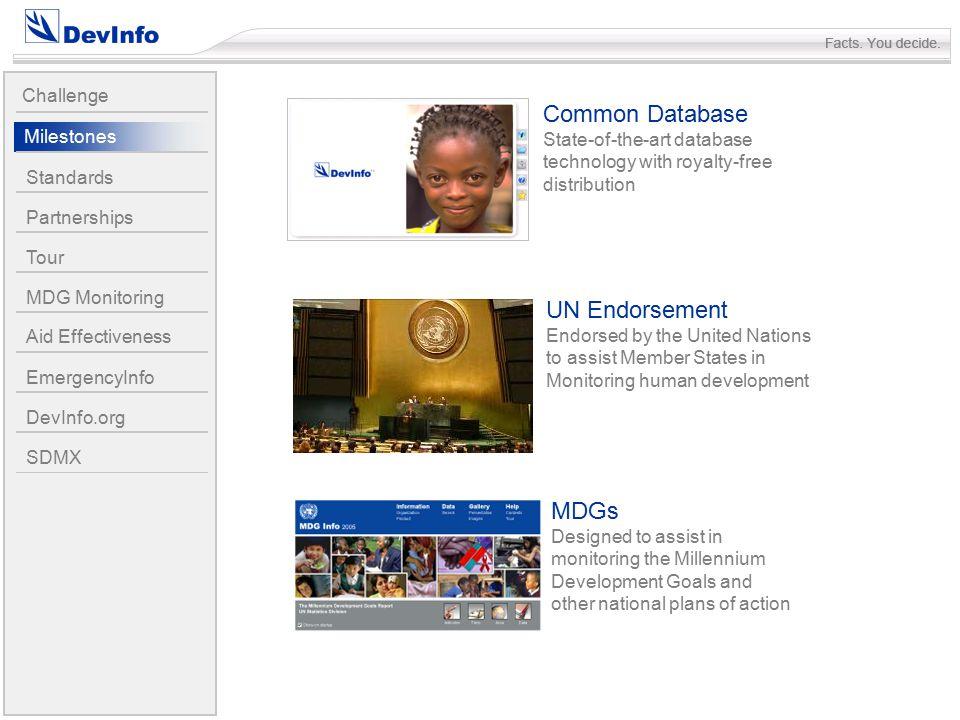 Zambia Mozambique Malawi MDG SDMX Registry MDG Template National Data