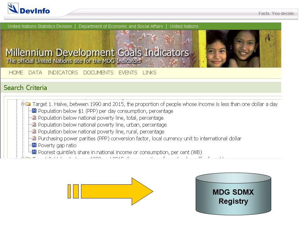 MDG SDMX Registry