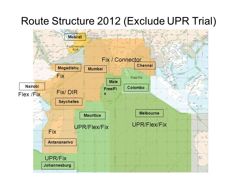 Route Structure 2012 (Exclude UPR Trial) Fix / Connector Free/Fi x Male Mumbai Chennai Seychelles Antananarivo Johannesburg Melbourne Mauritius Colomb