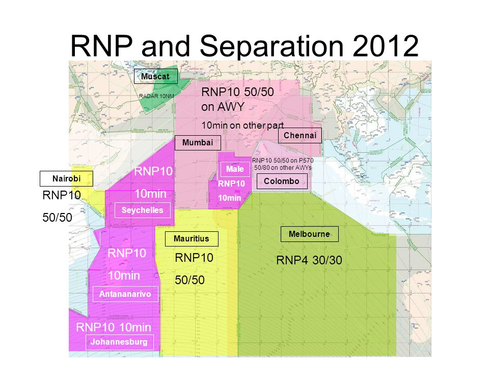 RNP and Separation 2012 RNP10 50/50 on AWY 10min on other part RNP10 50/50 RNP4 30/30 RNP10 10min RNP10 10min RNP10 10min RNP10 10min Male Mumbai Chen
