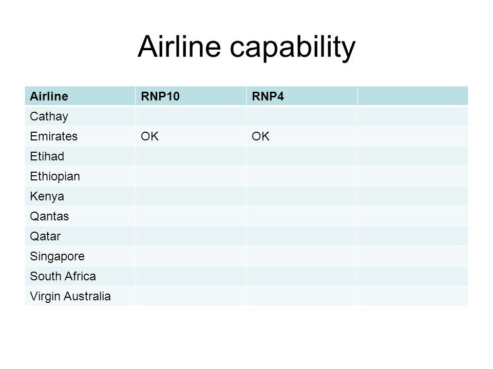 Airline capability AirlineRNP10RNP4 Cathay EmiratesOK Etihad Ethiopian Kenya Qantas Qatar Singapore South Africa Virgin Australia