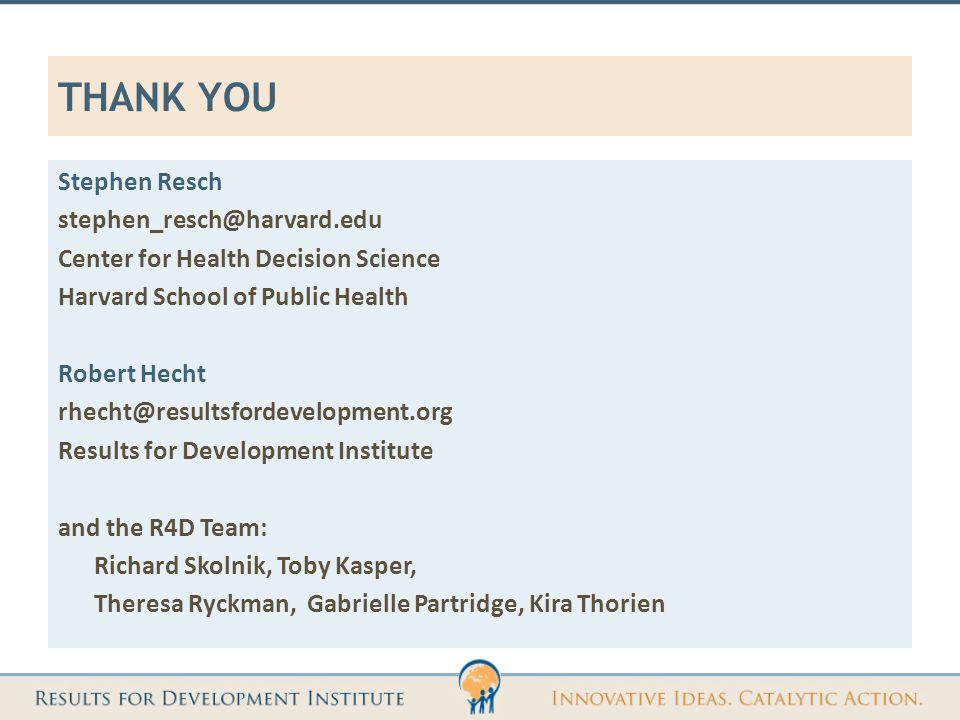 THANK YOU Stephen Resch stephen_resch@harvard.edu Center for Health Decision Science Harvard School of Public Health Robert Hecht rhecht@resultsfordev