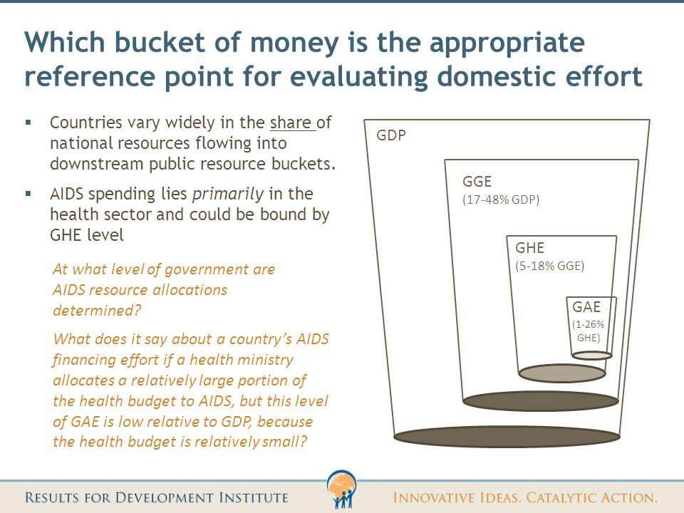 GDP Which bucket of money is the appropriate reference point for evaluating domestic effort  Countries vary widely in the share of national resources flowing into downstream public resource buckets.