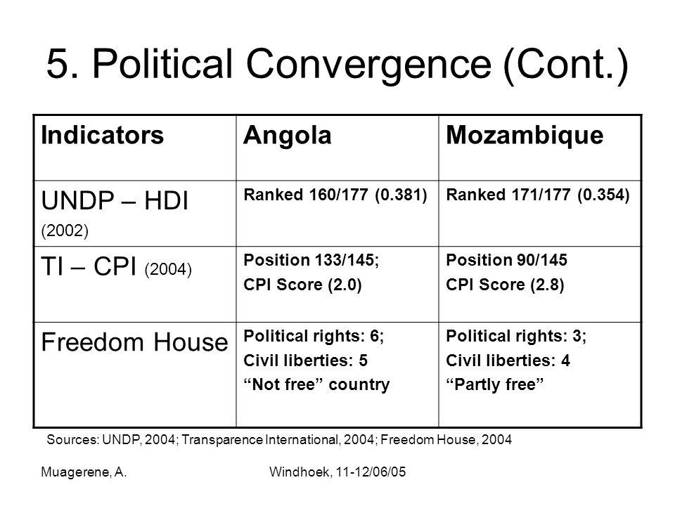 Muagerene, A.Windhoek, 11-12/06/05 5.