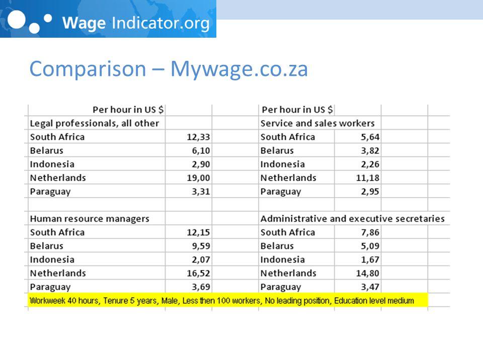 Comparison – Mywage.co.za