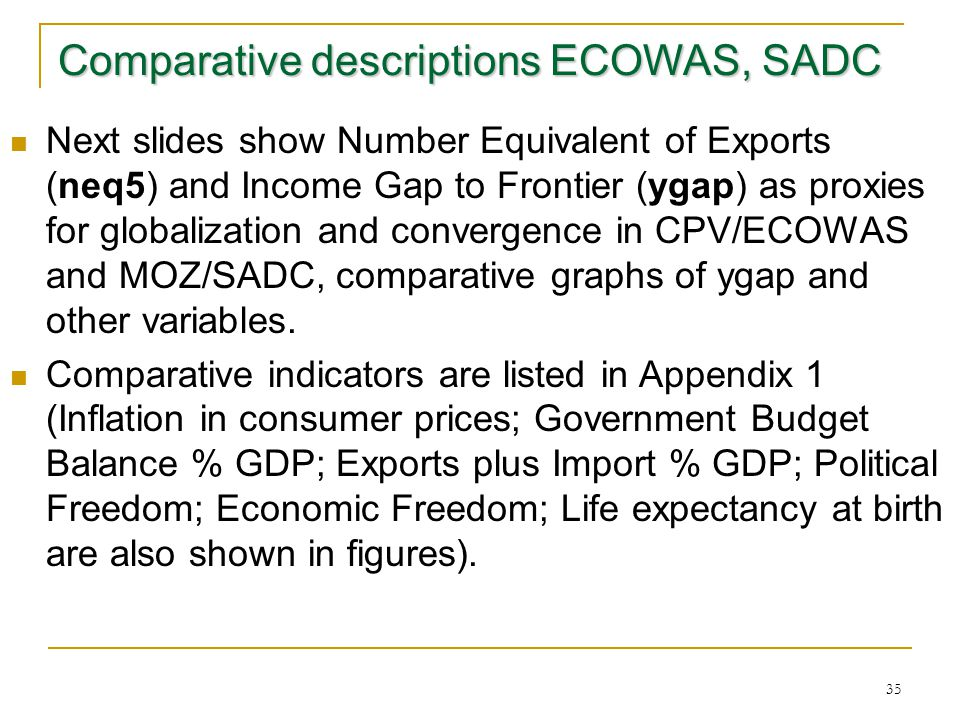 35 Comparative descriptions ECOWAS, SADC Next slides show Number Equivalent of Exports (neq5) and Income Gap to Frontier (ygap) as proxies for globali