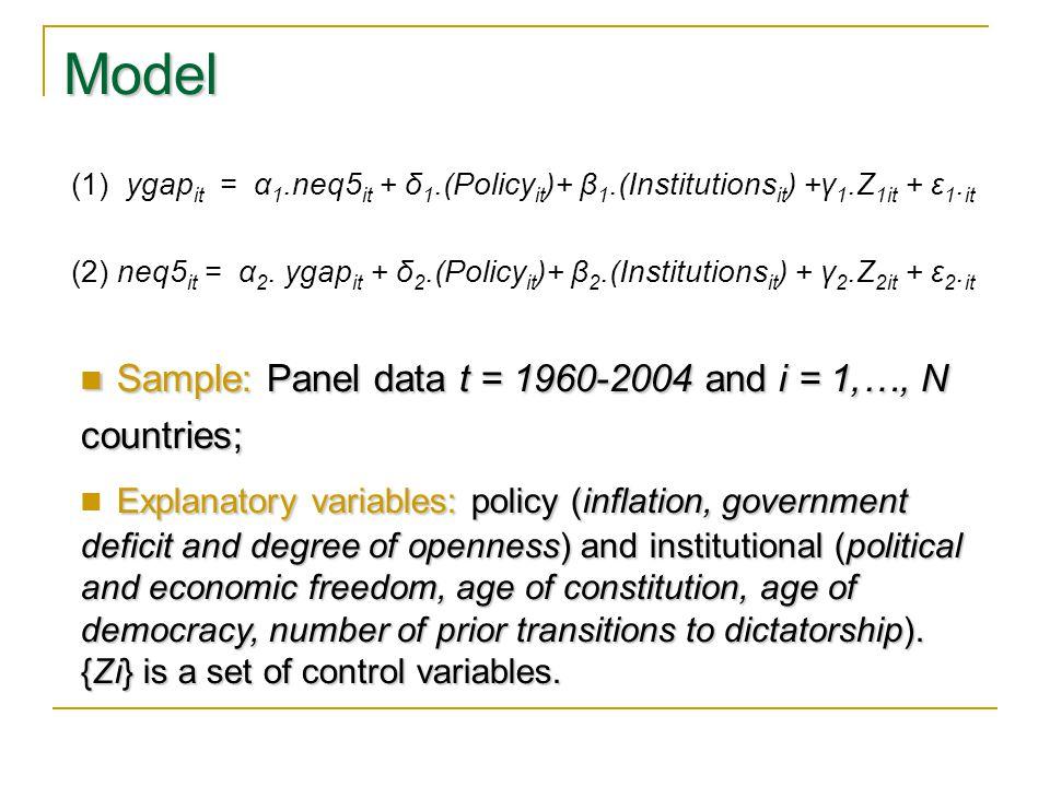 Model (1) ygap it = α 1.neq5 it + δ 1.(Policy it )+ β 1.(Institutions it ) +γ 1.Z 1it + ε 1.