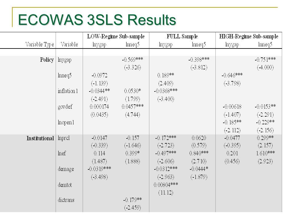 ECOWAS 3SLS Results