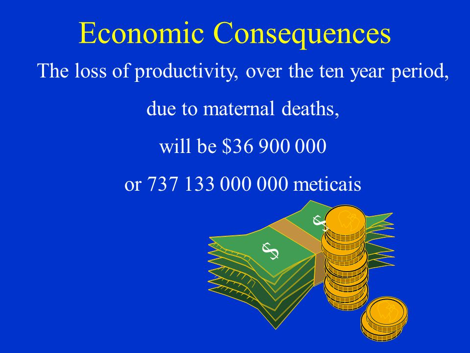 Economic Consequences The loss of productivity, over the ten year period, due to maternal deaths, will be $36 900 000 or 737 133 000 000 meticais $ $
