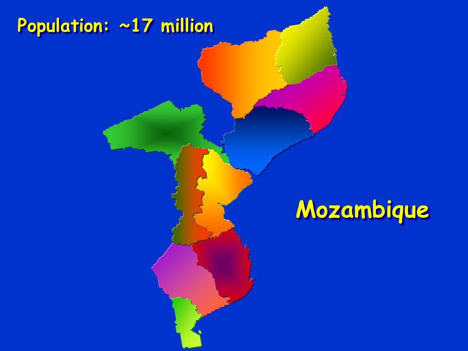 Population: ~17 million MozambiqueMozambique