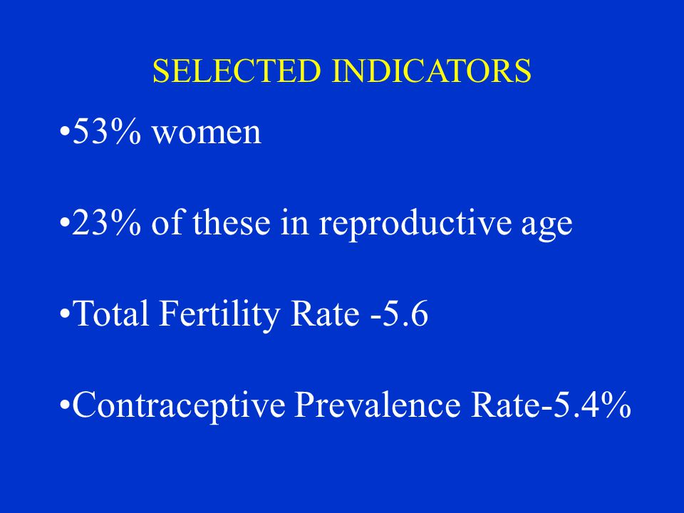 53% women 23% of these in reproductive age Total Fertility Rate -5.6 Contraceptive Prevalence Rate-5.4% SELECTED INDICATORS