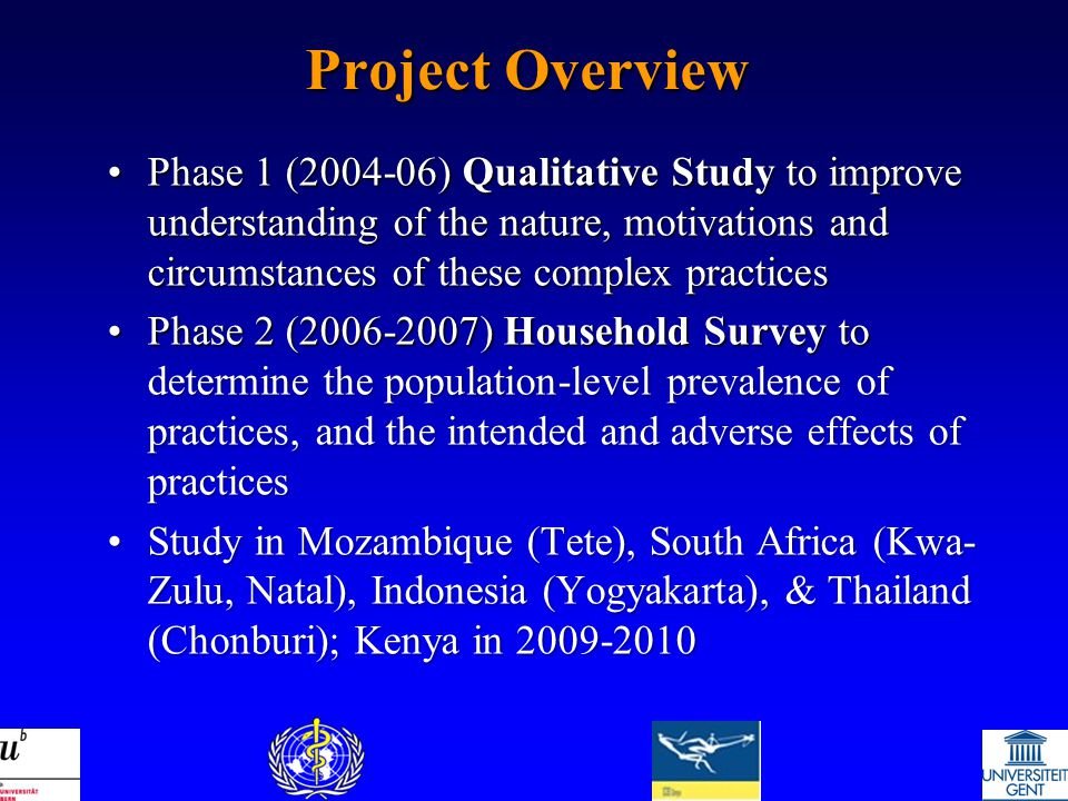 Project Overview Phase 1 (2004-06) Qualitative Study to improve understanding of the nature, motivations and circumstances of these complex practicesPhase 1 (2004-06) Qualitative Study to improve understanding of the nature, motivations and circumstances of these complex practices Phase 2 (2006-2007) Household Survey to determine the population-level prevalence of practices, and the intended and adverse effects of practicesPhase 2 (2006-2007) Household Survey to determine the population-level prevalence of practices, and the intended and adverse effects of practices Study in Mozambique (Tete), South Africa (Kwa- Zulu, Natal), Indonesia (Yogyakarta), & Thailand (Chonburi); Kenya in 2009-2010Study in Mozambique (Tete), South Africa (Kwa- Zulu, Natal), Indonesia (Yogyakarta), & Thailand (Chonburi); Kenya in 2009-2010
