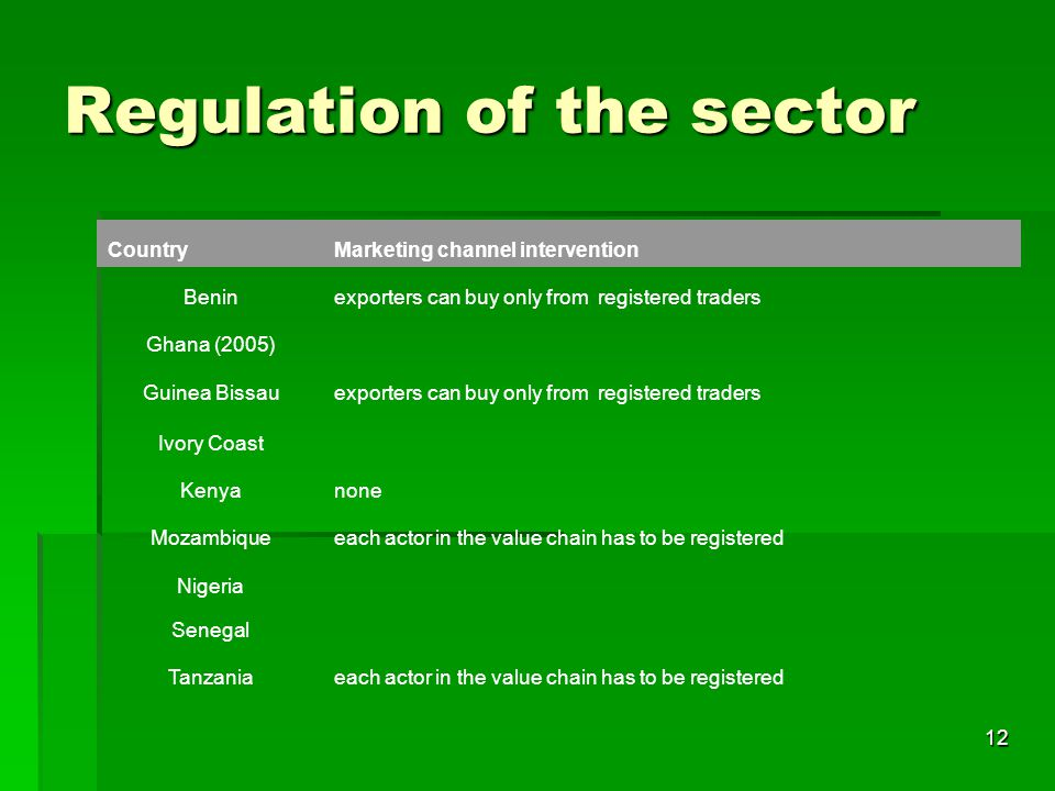 12 Regulation of the sector CountryMarketing channel intervention Beninexporters can buy only from registered traders Ghana (2005) Guinea Bissauexport
