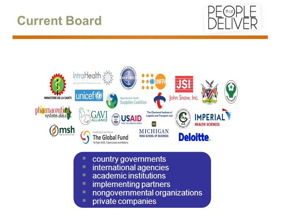 Current Board  country governments  international agencies  academic institutions  implementing partners  nongovernmental organizations  private companies
