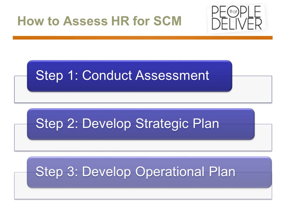 How to Assess HR for SCM Step 1: Conduct AssessmentStep 2: Develop Strategic PlanStep 3: Develop Operational Plan