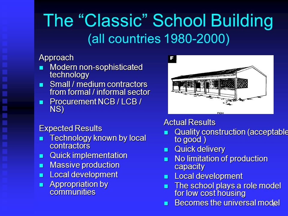 10 The Classic School Building (all countries 1980-2000)Approach Modern non-sophisticated technology Modern non-sophisticated technology Small / medium contractors from formal / informal sector Small / medium contractors from formal / informal sector Procurement NCB / LCB / NS) Procurement NCB / LCB / NS) Expected Results Technology known by local contractors Technology known by local contractors Quick implementation Quick implementation Massive production Massive production Local development Local development Appropriation by communities Appropriation by communities Actual Results Quality construction (acceptable to good ) Quick delivery No limitation of production capacity Local development The school plays a role model for low cost housing Becomes the universal model