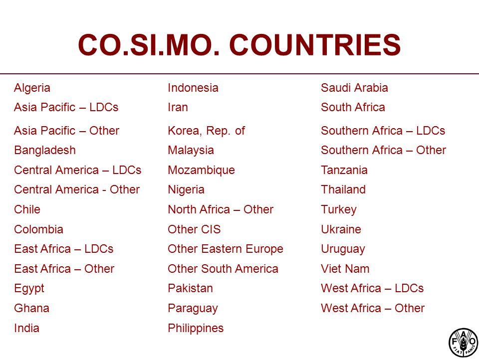 CO.SI.MO. COUNTRIES AlgeriaIndonesiaSaudi Arabia Asia Pacific – LDCsIranSouth Africa Asia Pacific – OtherKorea, Rep. ofSouthern Africa – LDCs Banglade
