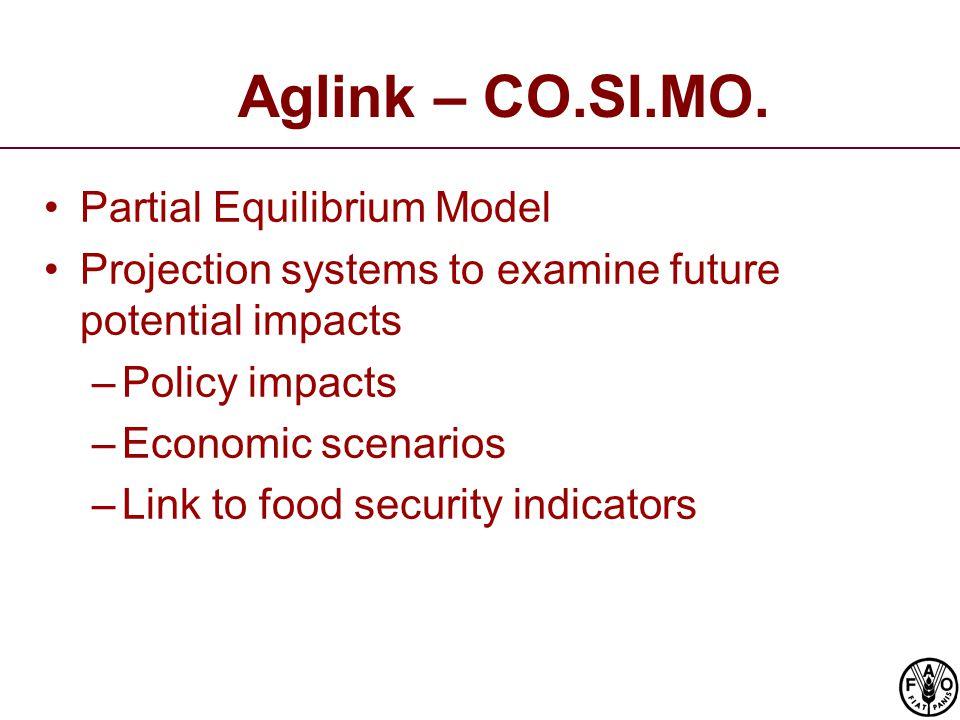 Aglink – CO.SI.MO.