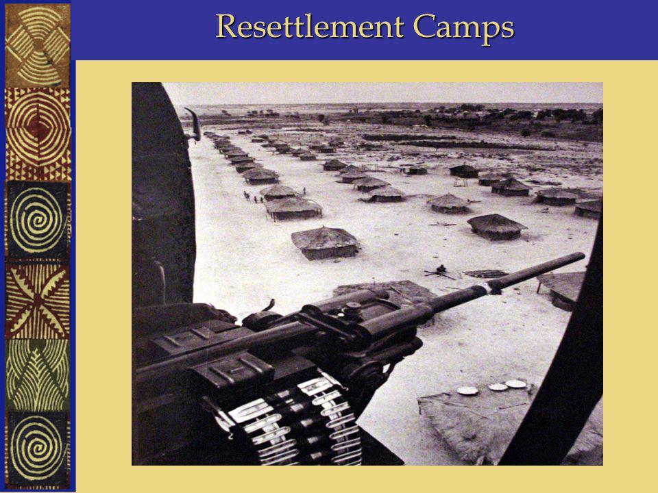 Resettlement Camps