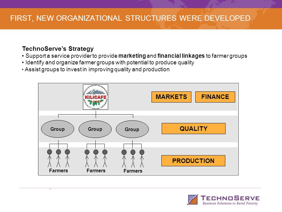 FIRST, NEW ORGANIZATIONAL STRUCTURES WERE DEVELOPED TechnoServe's Strategy Support a service provider to provide marketing and financial linkages to f
