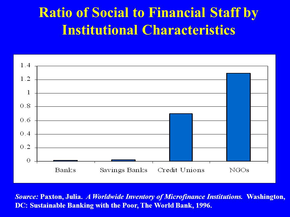 Ratio of Social to Financial Staff by Institutional Characteristics Source: Paxton, Julia. A Worldwide Inventory of Microfinance Institutions. Washing