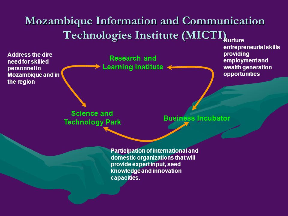 Mozambique Information and Communication Technologies Institute (MICTI) Research and Learning Institute Science and Technology Park Business Incubator Address the dire need for skilled personnel in Mozambique and in the region Nurture entrepreneurial skills providing employment and wealth generation opportunities Participation of international and domestic organizations that will provide expert input, seed knowledge and innovation capacities.