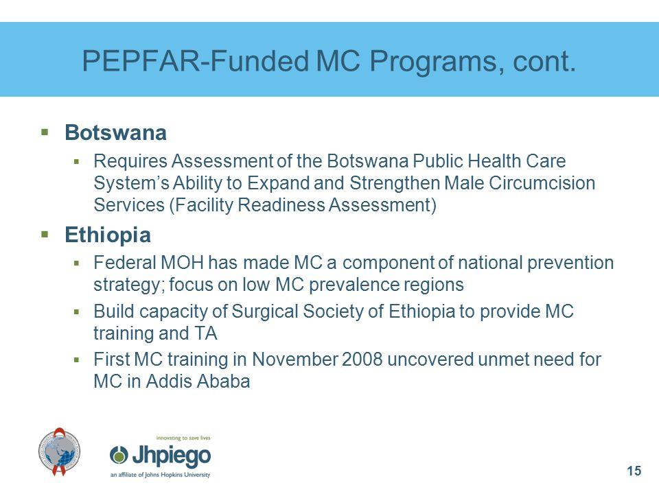15 PEPFAR-Funded MC Programs, cont.